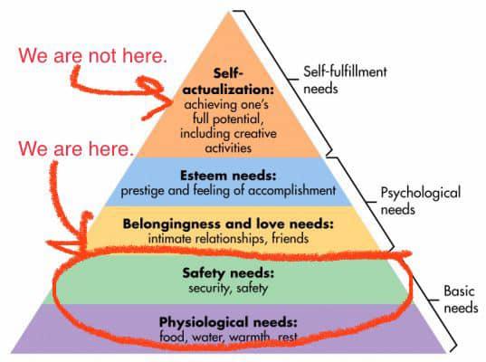 Maslow's Hierarchy of Needs | Rachel Rhody, Facebook